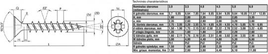 universalaus-medsraigcio-technines-charakteristikos